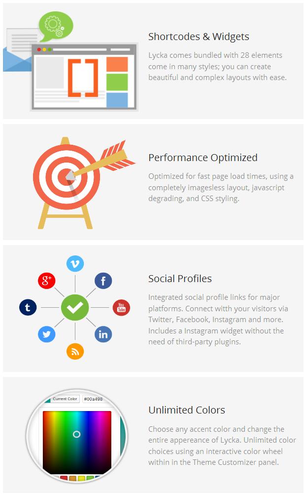 Lycka Premium WordPress Theme